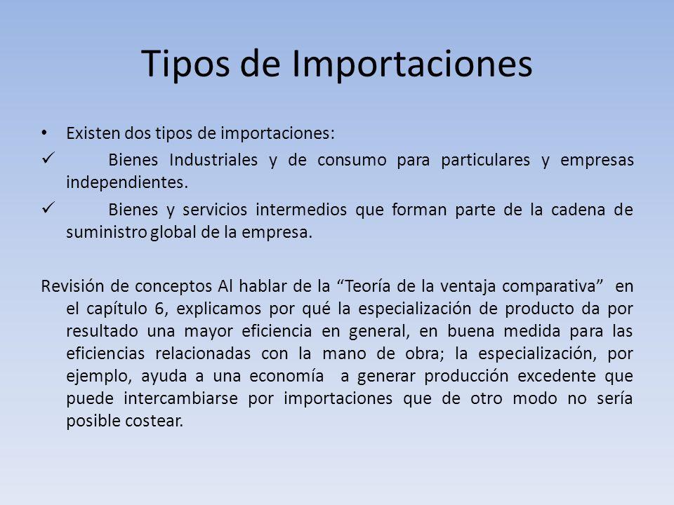 Tipos de Importaciones Existen dos tipos de importaciones: Bienes Industriales y de consumo para particulares y empresas independientes. Bienes y serv