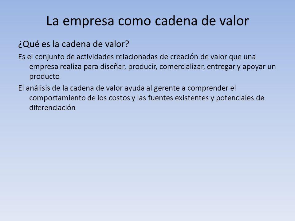 La empresa como cadena de valor ¿Qué es la cadena de valor? Es el conjunto de actividades relacionadas de creación de valor que una empresa realiza pa