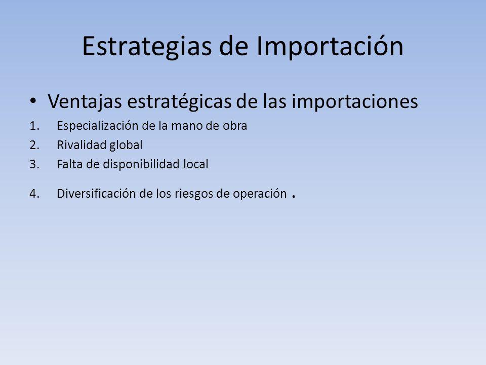 Estrategias de Importación Ventajas estratégicas de las importaciones 1.Especialización de la mano de obra 2.Rivalidad global 3.Falta de disponibilida