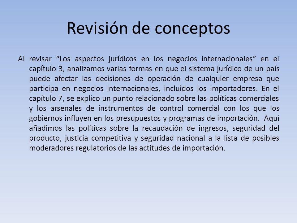 Revisión de conceptos Al revisar Los aspectos jurídicos en los negocios internacionales en el capítulo 3, analizamos varias formas en que el sistema j
