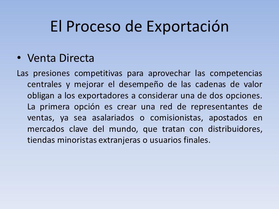 El Proceso de Exportación Venta Directa Las presiones competitivas para aprovechar las competencias centrales y mejorar el desempeño de las cadenas de