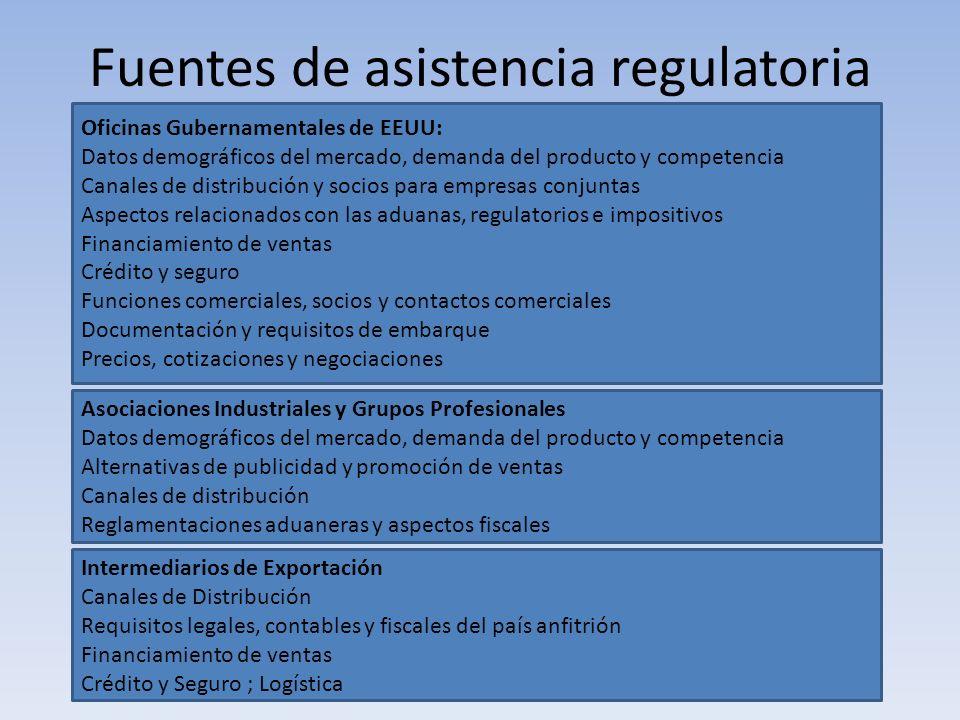 Fuentes de asistencia regulatoria Oficinas Gubernamentales de EEUU: Datos demográficos del mercado, demanda del producto y competencia Canales de dist