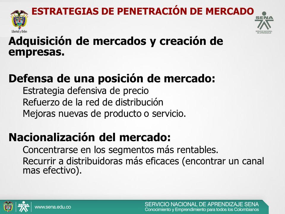 ESTRATEGIAS DE PENETRACIÓN DE MERCADO Adquisición de mercados y creación de empresas. Defensa de una posición de mercado: Estrategia defensiva de prec