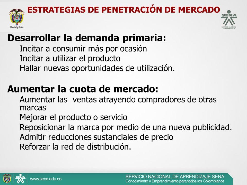 ESTRATEGIAS DE PENETRACIÓN DE MERCADO Desarrollar la demanda primaria: Incitar a consumir más por ocasión Incitar a utilizar el producto Hallar nuevas