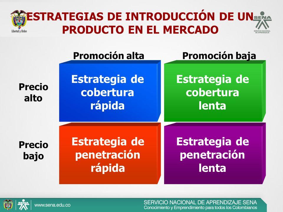 Promoción altaPromoción baja Precio alto Precio bajo ESTRATEGIAS DE INTRODUCCIÓN DE UN PRODUCTO EN EL MERCADO Estrategia de penetración lenta Estrateg