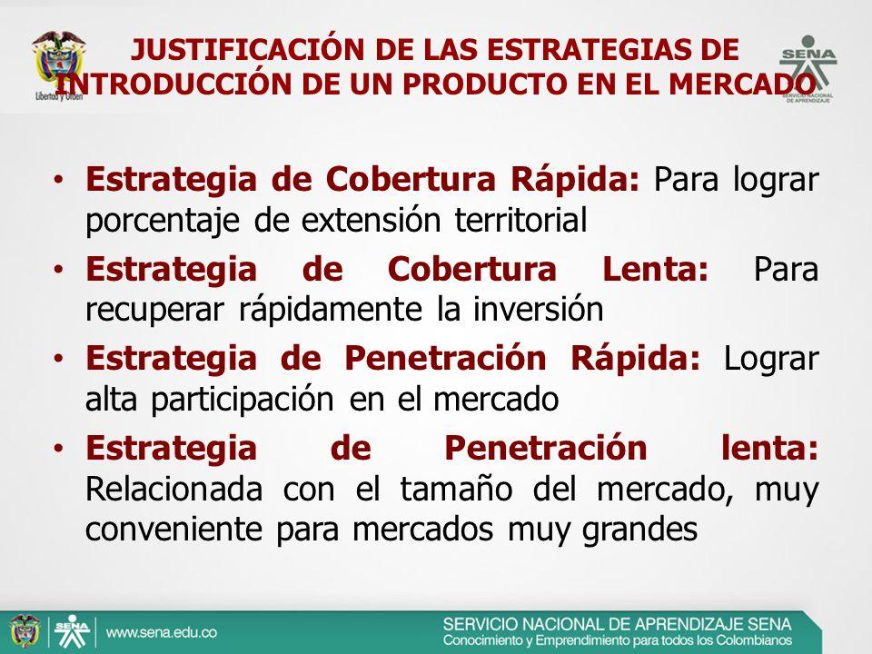 JUSTIFICACIÓN DE LAS ESTRATEGIAS DE INTRODUCCIÓN DE UN PRODUCTO EN EL MERCADO Estrategia de Cobertura Rápida: Para lograr porcentaje de extensión terr