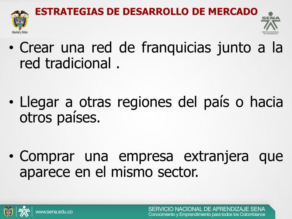ESTRATEGIAS DE DESARROLLO DE MERCADO Crear una red de franquicias junto a la red tradicional. Llegar a otras regiones del país o hacia otros países. C