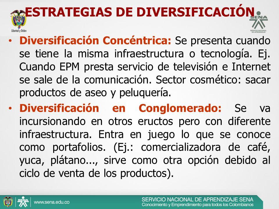ESTRATEGIAS DE DIVERSIFICACIÓN Diversificación Concéntrica: Se presenta cuando se tiene la misma infraestructura o tecnología. Ej. Cuando EPM presta s