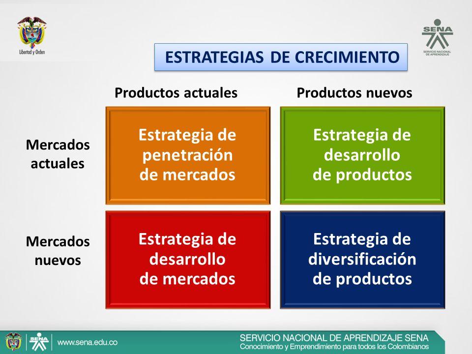 ESTRATEGIAS DE CRECIMIENTO Productos actualesProductos nuevos Mercados actuales Mercados nuevos Estrategia de penetración de mercados Estrategia de de