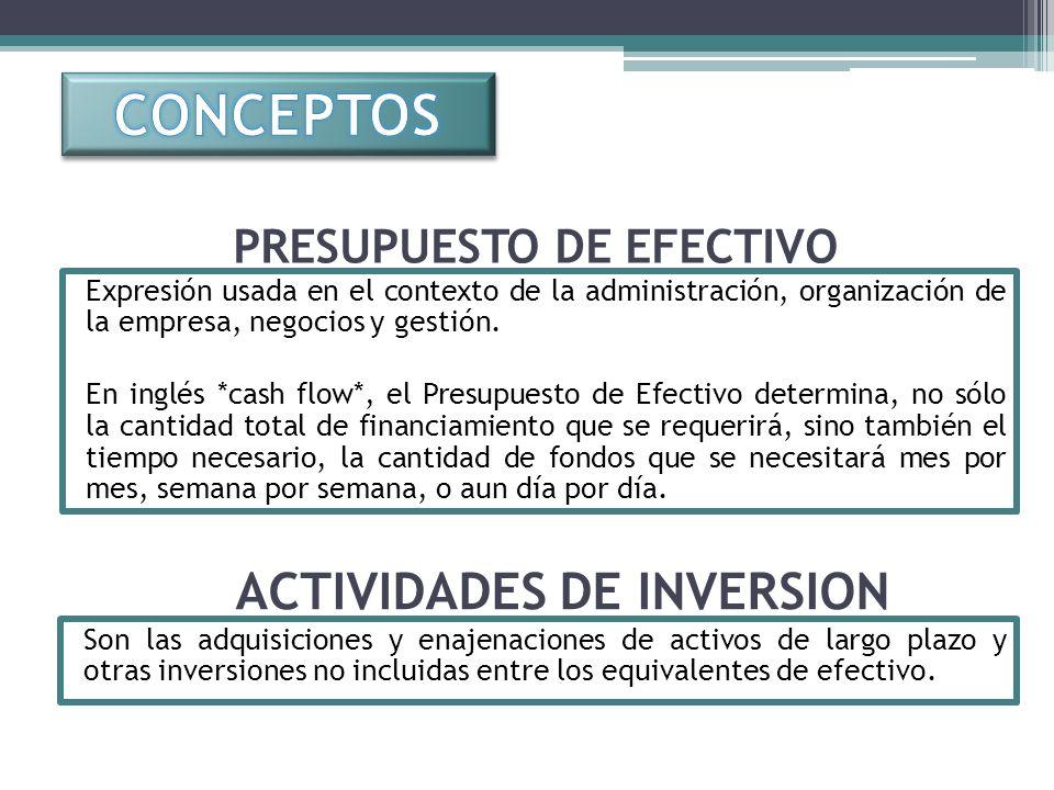 4 ETAPAS DE LAS FINANZAS Las finanzas corporativas se centran en cuatro tipos de decisiones: 1.Las decisiones de inversión, que se centran en el estud