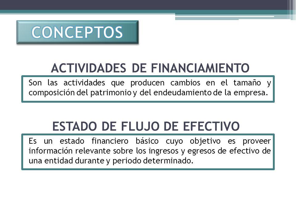 PRESUPUESTO DE EFECTIVO Expresión usada en el contexto de la administración, organización de la empresa, negocios y gestión. En inglés *cash flow*, el