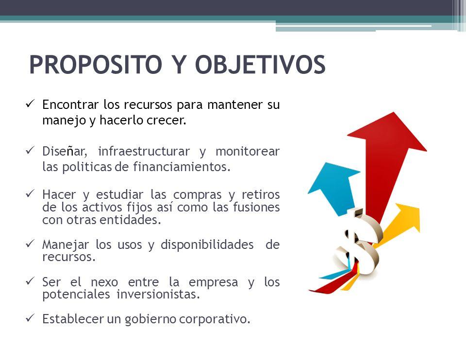 FINANZAS CORPORATIVAS Y FINANCIERAS Instructor Lic. Luis A. Francisco T. Magister en Finanzas C.P.A