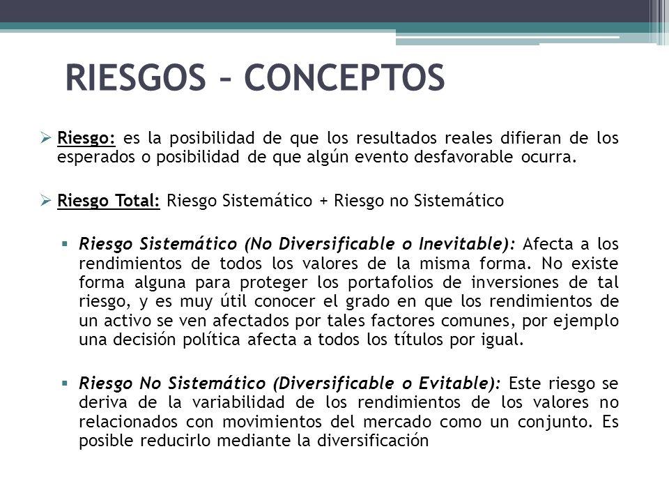RIESGOS DE LA INVERSION