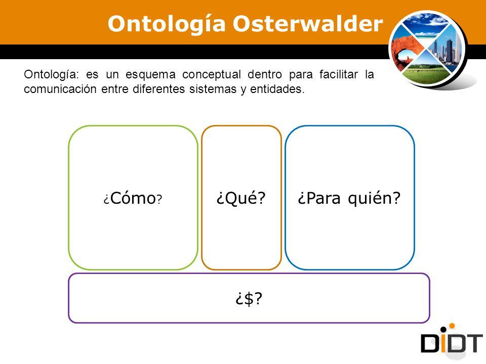 Ontología Osterwalder Ontología: es un esquema conceptual dentro para facilitar la comunicación entre diferentes sistemas y entidades. ¿Qué? ¿ Cómo ?