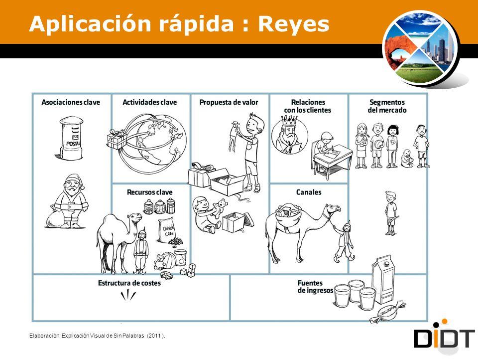 Aplicación rápida : Reyes Elaboración: Explicación Visual de Sin Palabras (2011 ).