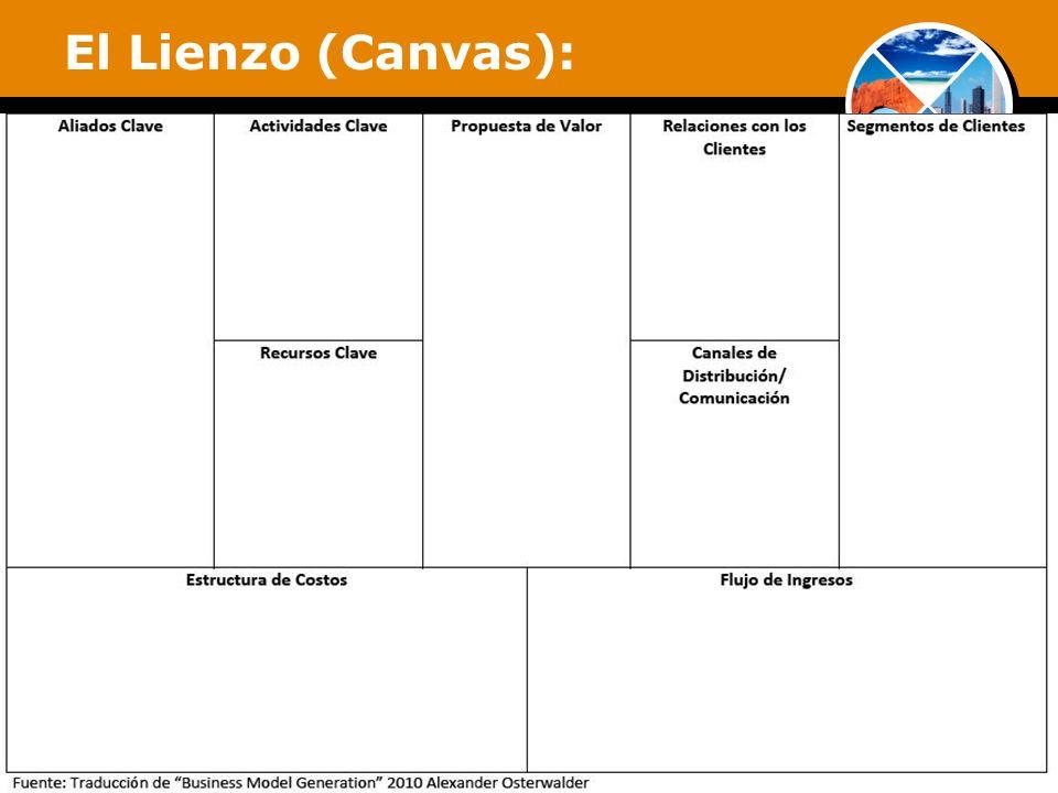 El Lienzo (Canvas):
