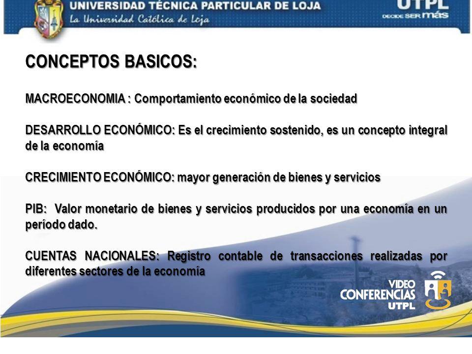 CONCEPTOS BASICOS: MACROECONOMIA : Comportamiento económico de la sociedad DESARROLLO ECONÓMICO: Es el crecimiento sostenido, es un concepto integral