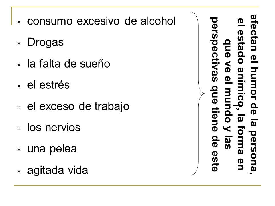 × consumo excesivo de alcohol × Drogas × la falta de sueño × el estrés × el exceso de trabajo × los nervios × una pelea × agitada vida afectan el humo