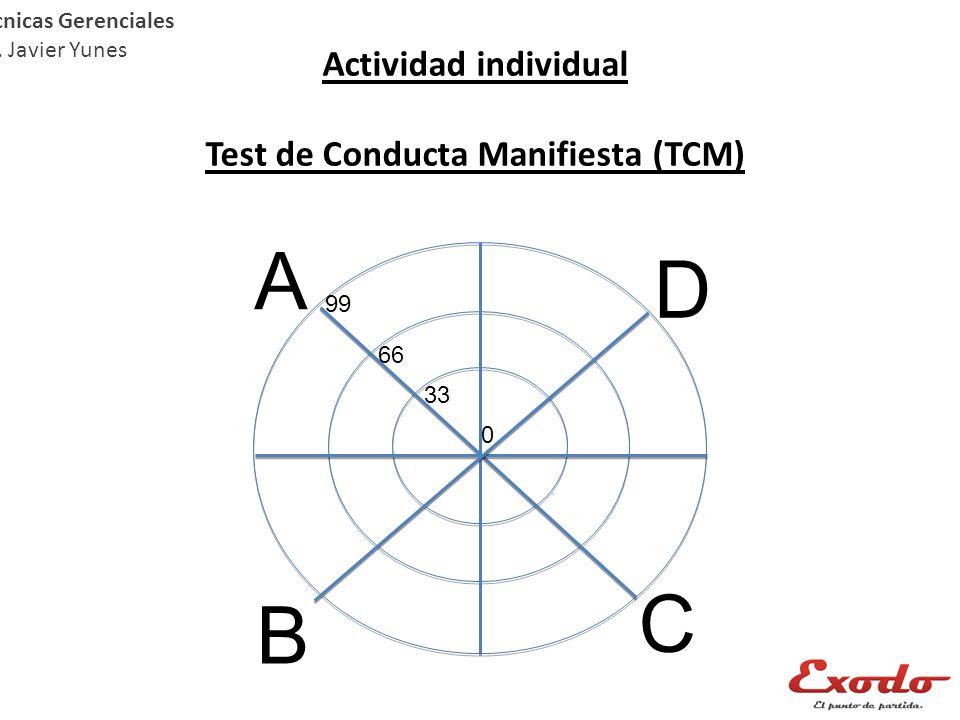 Técnicas Gerenciales Lic. Javier Yunes Actividad individual Test de Conducta Manifiesta (TCM) A D B C 99 66 33 0