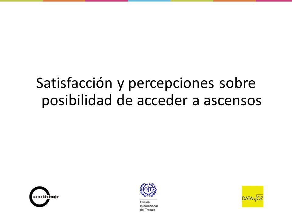 Satisfacción y percepciones sobre posibilidad de acceder a ascensos