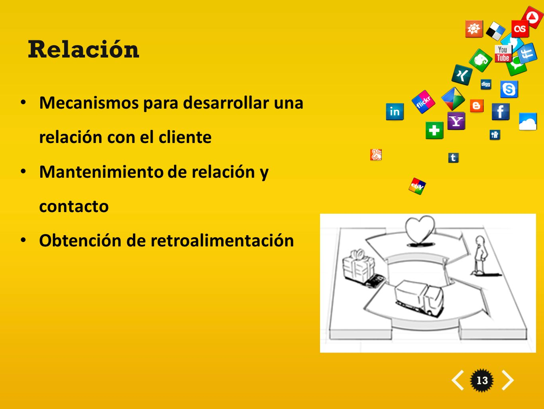 13 Relación Mecanismos para desarrollar una relación con el cliente Mantenimiento de relación y contacto Obtención de retroalimentación