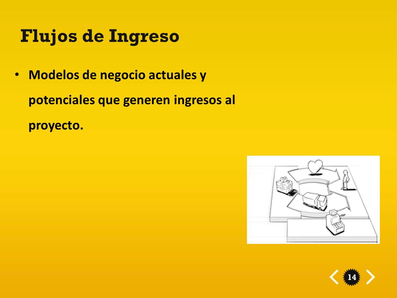 14 Flujos de Ingreso Modelos de negocio actuales y potenciales que generen ingresos al proyecto.