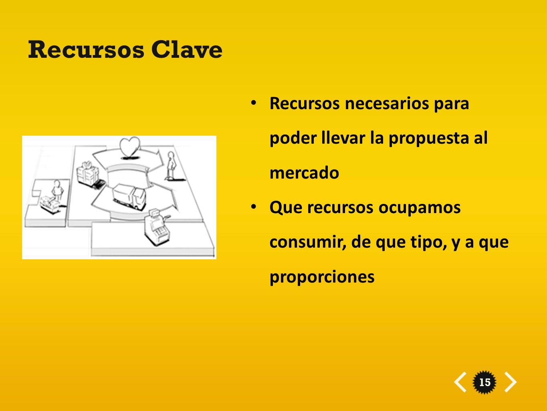 15 Recursos Clave Recursos necesarios para poder llevar la propuesta al mercado Que recursos ocupamos consumir, de que tipo, y a que proporciones