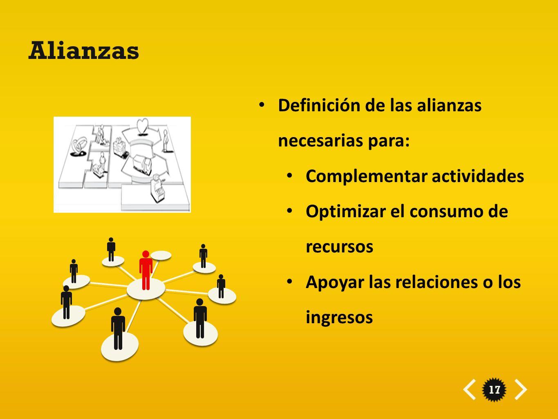 17 Alianzas Definición de las alianzas necesarias para: Complementar actividades Optimizar el consumo de recursos Apoyar las relaciones o los ingresos