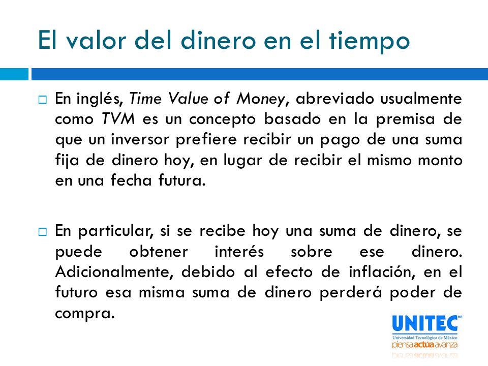 El valor del dinero en el tiempo En inglés, Time Value of Money, abreviado usualmente como TVM es un concepto basado en la premisa de que un inversor