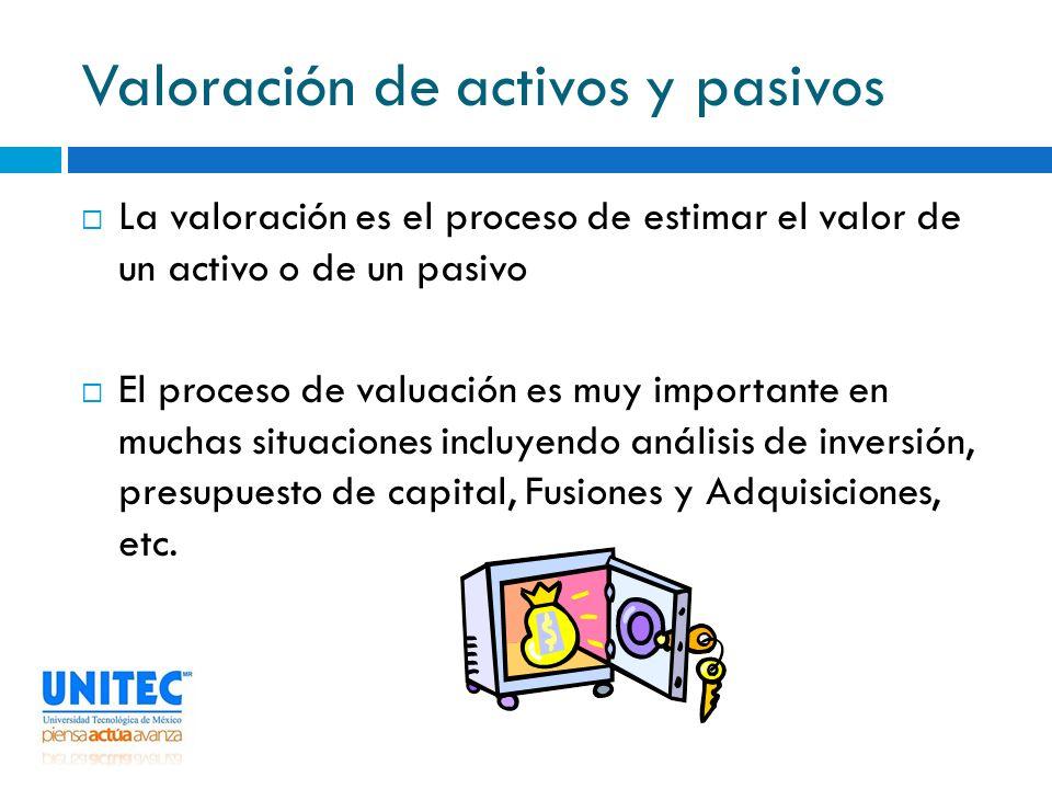 Valoración de activos y pasivos La valoración es el proceso de estimar el valor de un activo o de un pasivo El proceso de valuación es muy importante