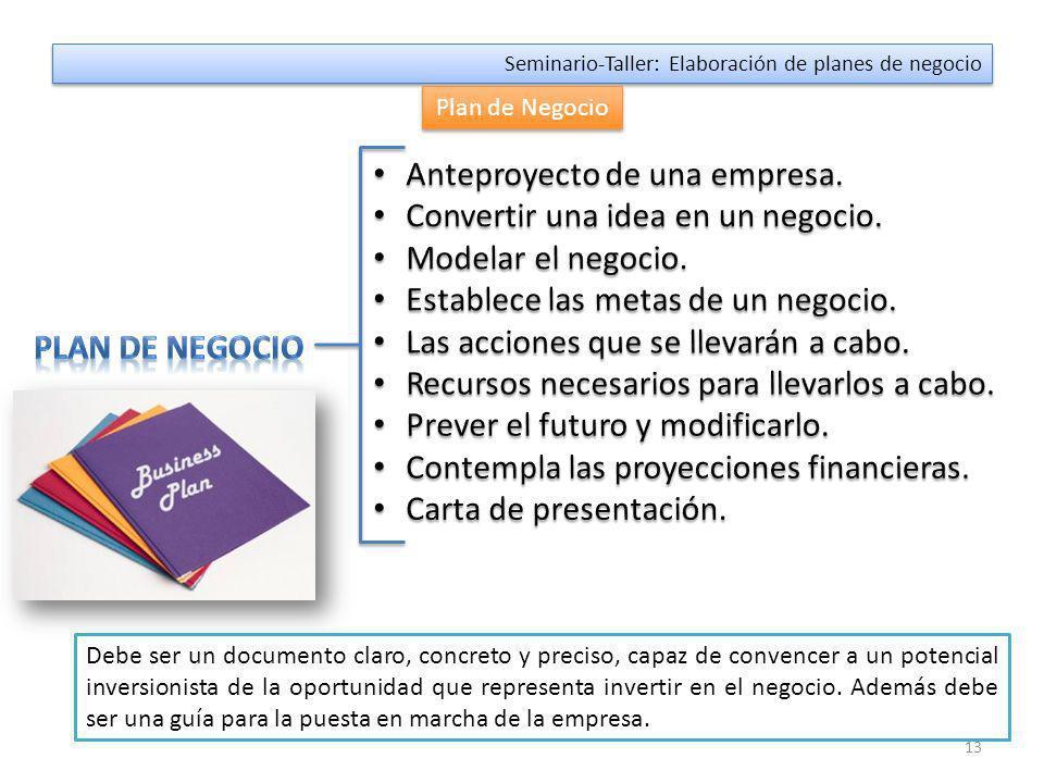 2da. Parte: Plan de Negocio Plan de negocio Esquema del plan de negocio Importancia del plan de negocio ¿Cómo se redacta un plan de negocios? Comparac