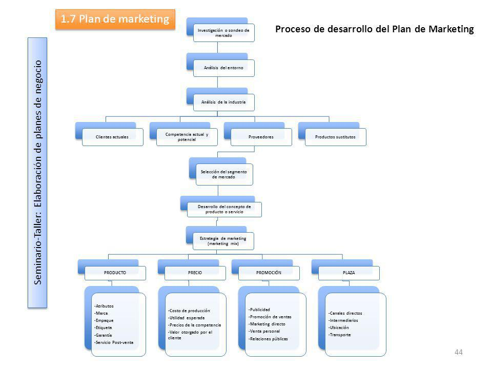 43 Seminario-Taller: Elaboración de planes de negocio 1.6 Plan estratégico de la empresa 1.6.5 Fuentes generadoras de ventajas competitivas La ventaja competitiva es aquello que posee una empresa y que le sirve para generar valor para sus clientes, rara y difícil de imitar por parte de los actuales o potenciales competidores.