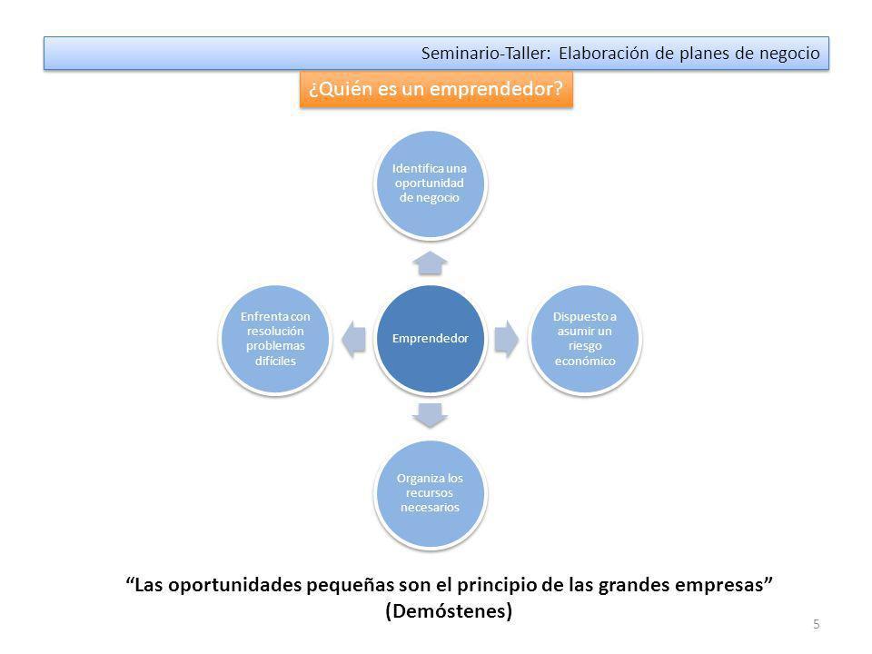 Seminario-Taller: Elaboración de planes de negocio Convencerse a uno mismo de la idea antes de asumir un compromiso financiero y personal significativo.