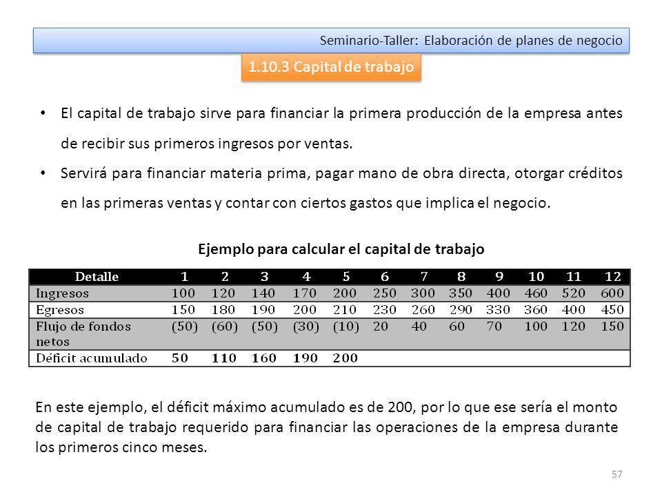 56 Seminario-Taller: Elaboración de planes de negocio 1.10.2 Inversión inicial El presupuesto de inversión inicial incluirá todos los: Activos fijos, tangibles e intangibles, que se necesitan para iniciar las operaciones del negocio.