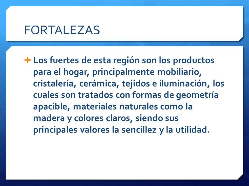 FORTALEZAS Los fuertes de esta región son los productos para el hogar, principalmente mobiliario, cristalería, cerámica, tejidos e iluminación, los cu