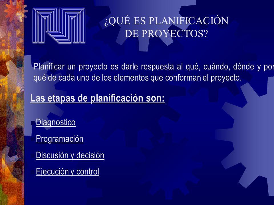 Planificar un proyecto es darle respuesta al qué, cuándo, dónde y por qué de cada uno de los elementos que conforman el proyecto. Las etapas de planif
