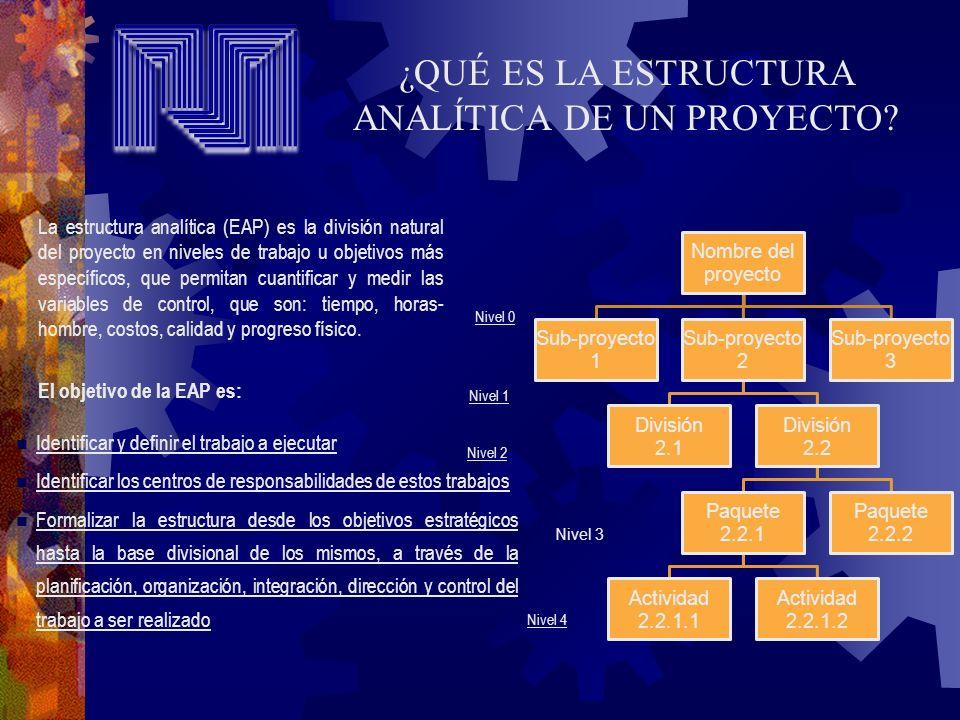 La estructura analítica (EAP) es la división natural del proyecto en niveles de trabajo u objetivos más específicos, que permitan cuantificar y medir