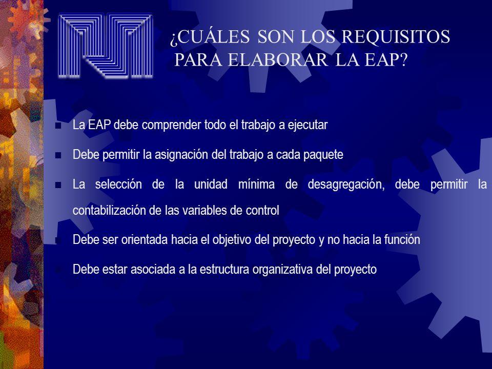 La EAP debe comprender todo el trabajo a ejecutar Debe permitir la asignación del trabajo a cada paquete La selección de la unidad mínima de desagrega