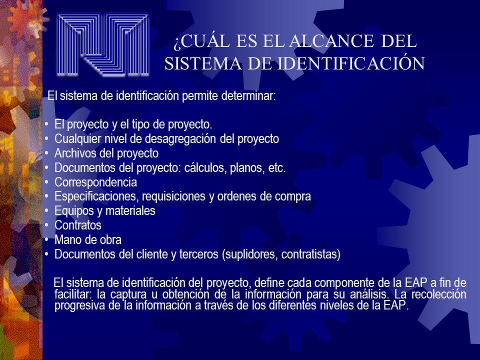 El sistema de identificación permite determinar: El proyecto y el tipo de proyecto. Cualquier nivel de desagregación del proyecto Archivos del proyect