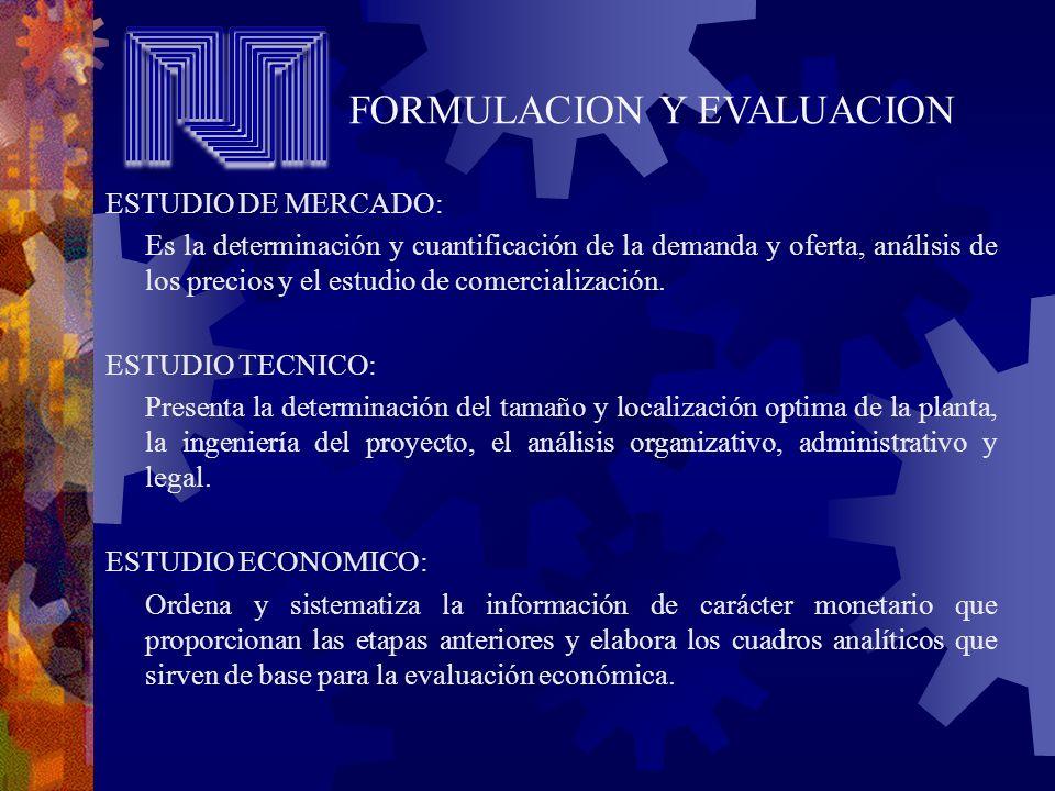 FORMULACION Y EVALUACION ESTUDIO DE MERCADO: Es la determinación y cuantificación de la demanda y oferta, análisis de los precios y el estudio de come