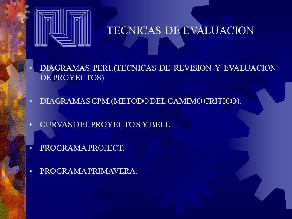 TECNICAS DE EVALUACION DIAGRAMAS PERT.(TECNICAS DE REVISION Y EVALUACION DE PROYECTOS). DIAGRAMAS CPM.(METODO DEL CAMIMO CRITICO). CURVAS DEL PROYECTO