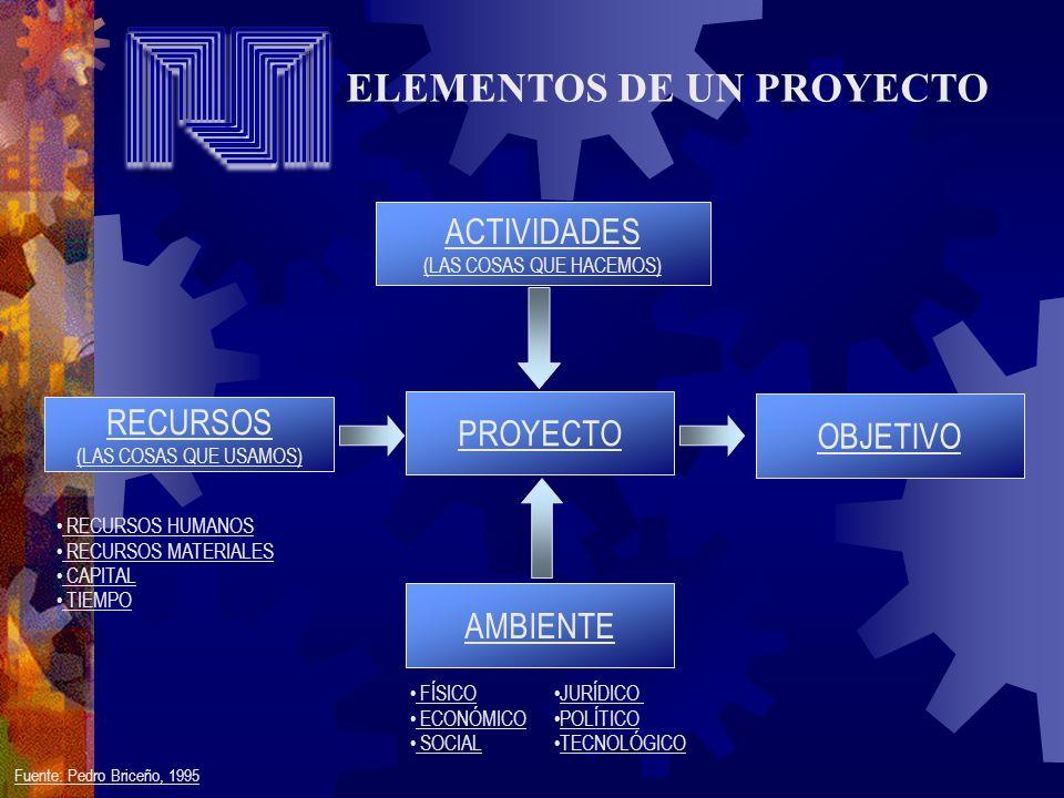 SegúnClasificaciónObservaciones Alcance de los servicios al cliente Proyectos I Proyectos IP Proyectos IPG Proyectos IPGC Aquellos que solo involucran el desarrollo de la ingeniería del Proyecto, en cualquiera de sus fases: conceptual, básica o detalle.