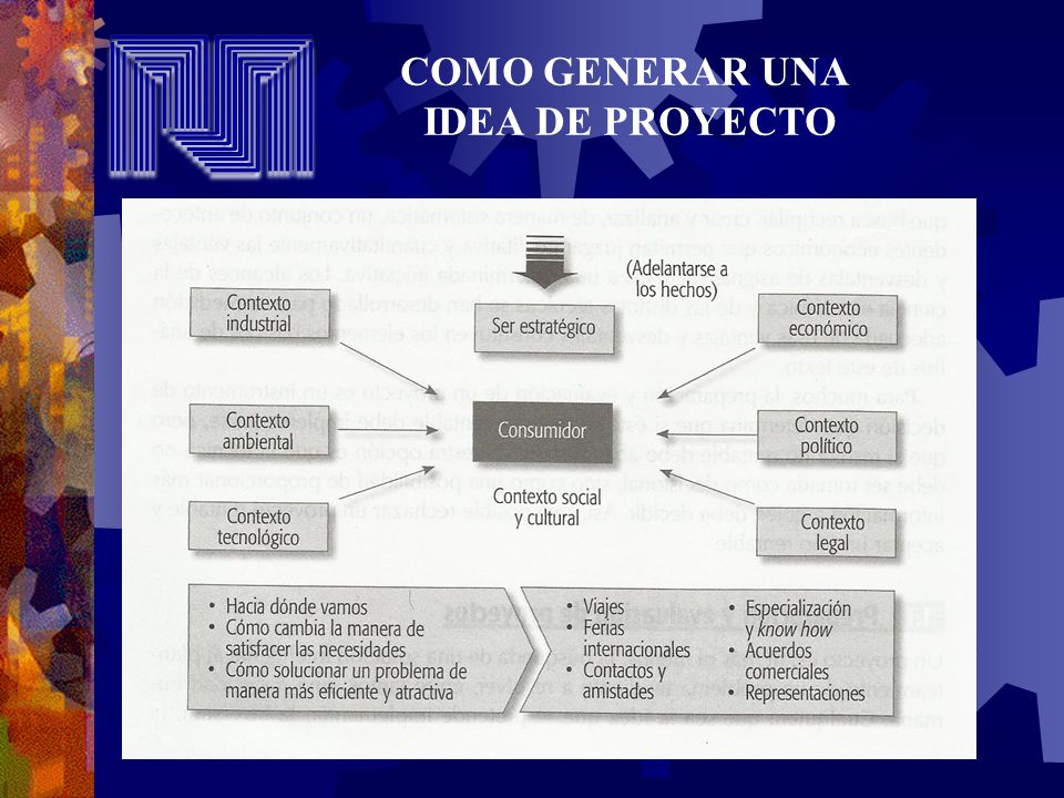 COMO GENERAR UNA IDEA DE PROYECTO