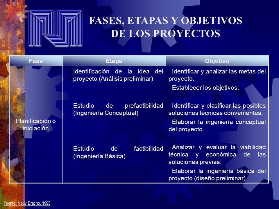 FaseEtapaObjetivo Evaluación 4.