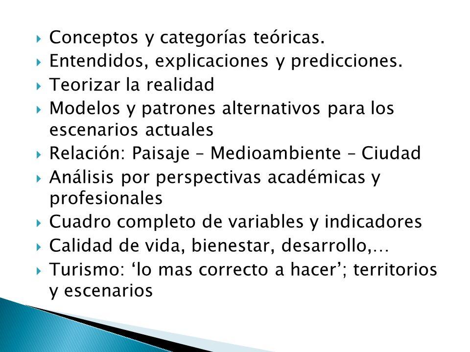 Conceptos y categorías teóricas. Entendidos, explicaciones y predicciones. Teorizar la realidad Modelos y patrones alternativos para los escenarios ac