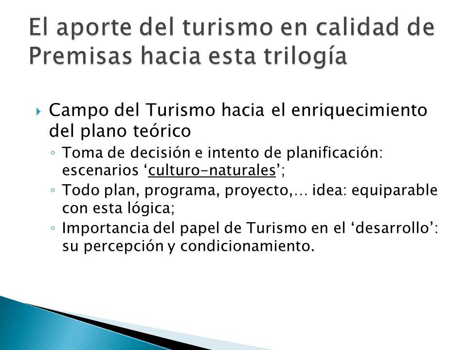 Campo del Turismo hacia el enriquecimiento del plano teórico Toma de decisión e intento de planificación: escenarios culturo-naturales; Todo plan, pro