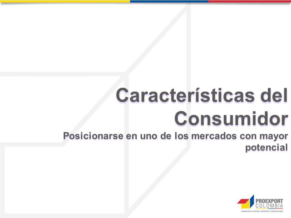 Características del Consumidor Posicionarse en uno de los mercados con mayor potencial
