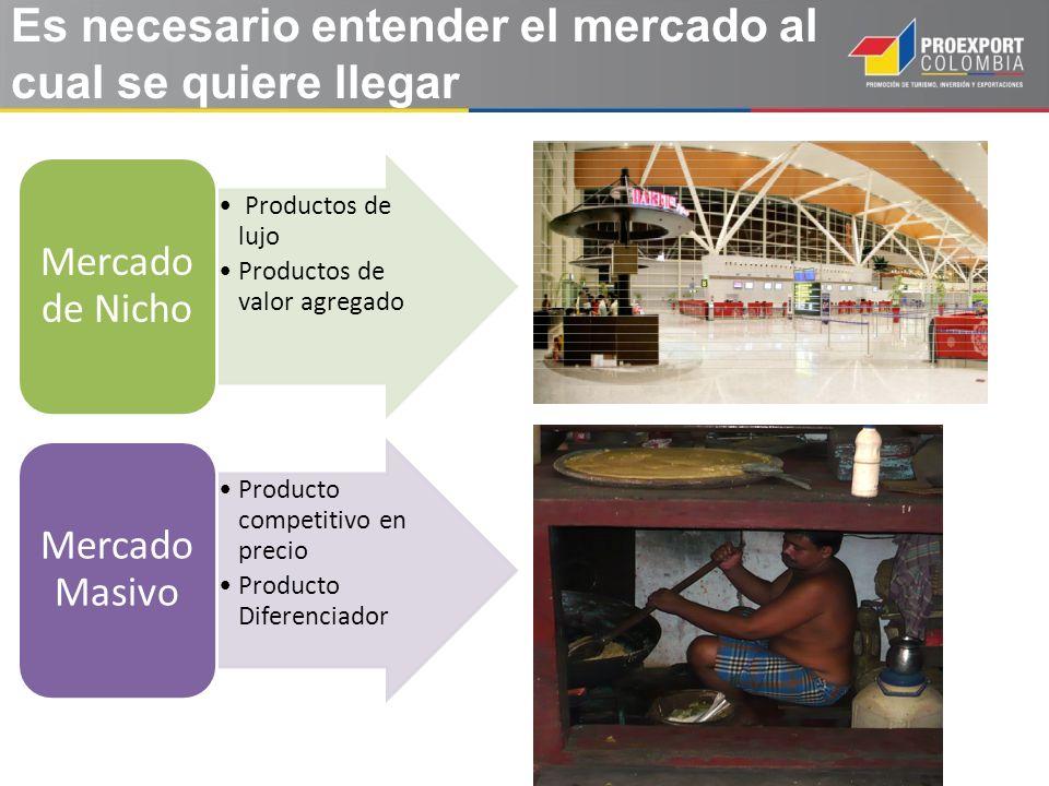Es necesario entender el mercado al cual se quiere llegar Productos de lujo Productos de valor agregado Mercado de Nicho Producto competitivo en precio Producto Diferenciador Mercado Masivo