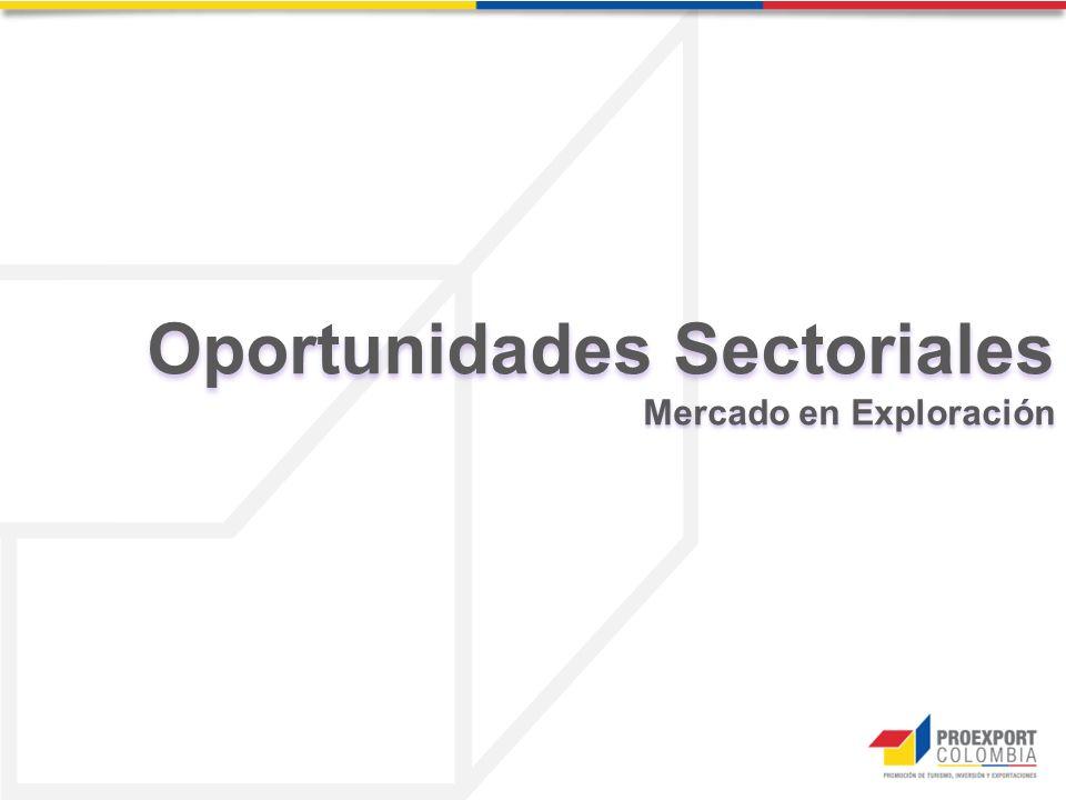 Oportunidades Sectoriales Mercado en Exploración