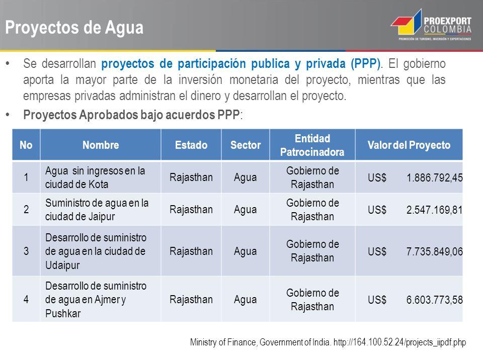 Proyectos de Agua Se desarrollan proyectos de participación publica y privada (PPP).